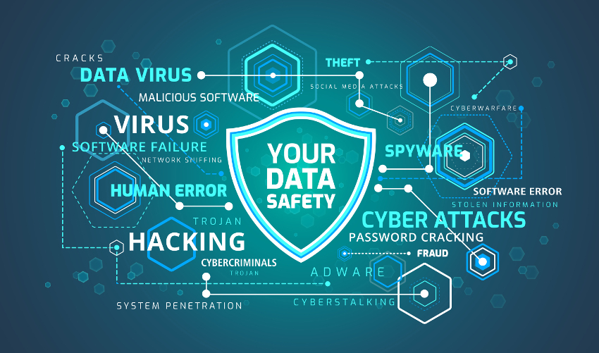 Cybersecurity for Small Businesses: Why It Is Important